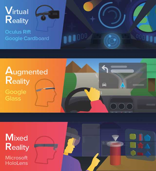 Mixed Reality - Virtual Reality - Augmented Reality